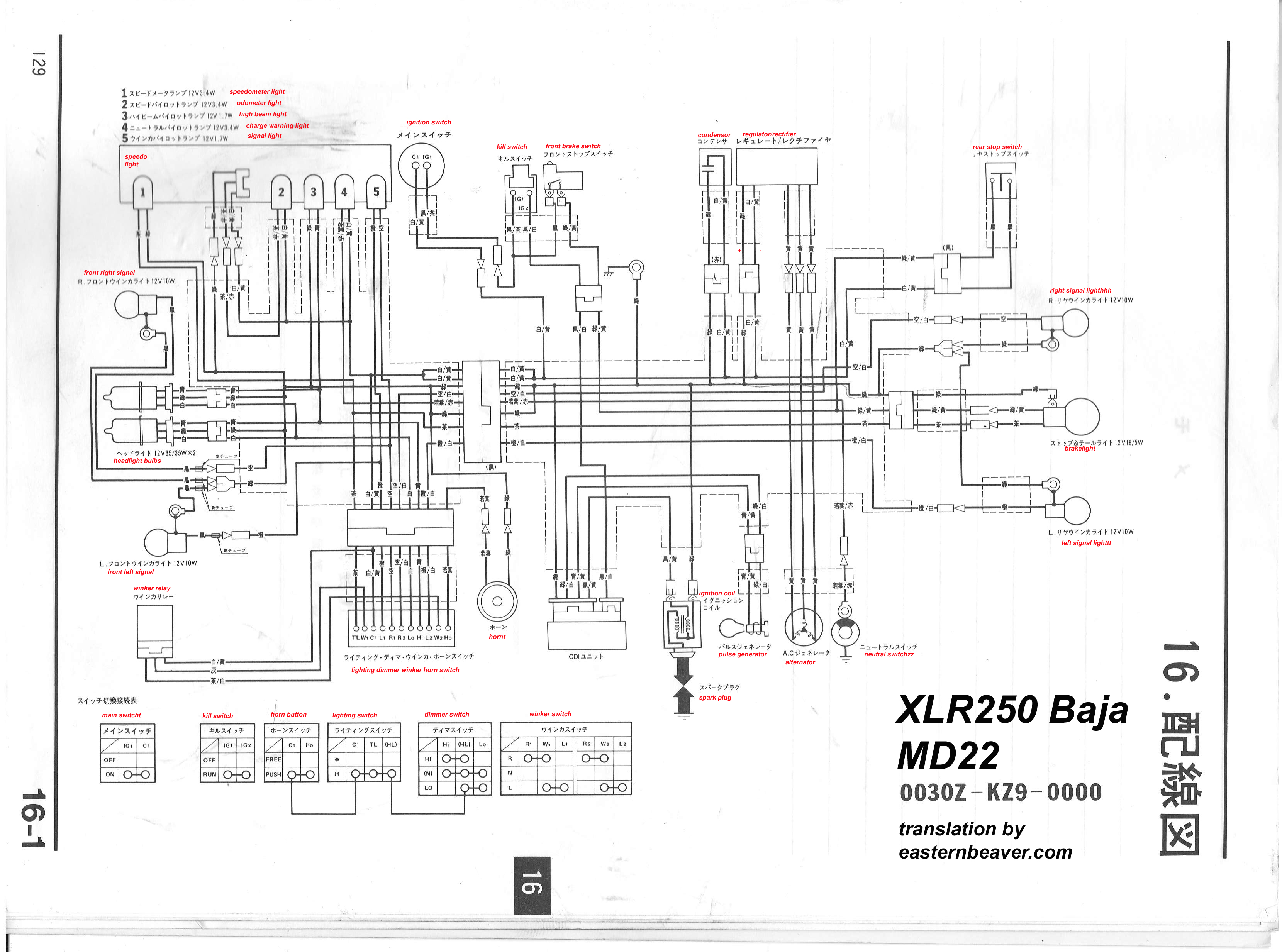 Wiring Diagram 1994 Honda Xr250l Schematics Diagrams Xl500r Xlr250 Baja Rh Easternbeaver Com 2000 Xr 600